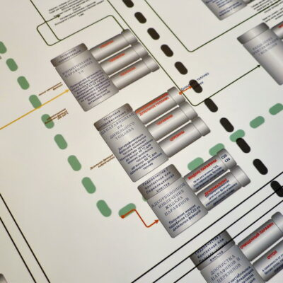 Превращения углеводородов. В России создают универсальный инструмент учета мощностей и стратегического планирования